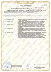 """Разрешительные документы на аппарат """"ГалоВита"""""""